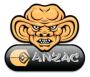 Anzac's Avatar